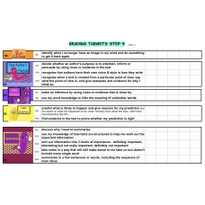 Targets for Reading and Writing in Kidspeak - ALL LEVELS